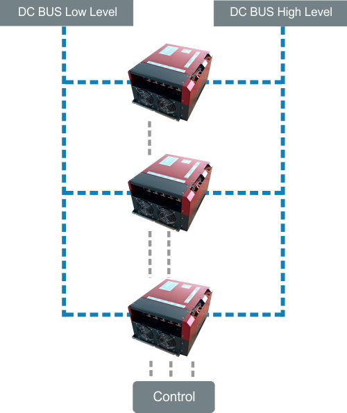 200kW DC-DC Converter for Coupling DC Buses